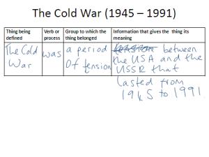 Cold War def